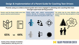 New U-M Injury Prevention Center Publication Summary and Visual Abstract now available