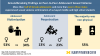 visual abstract sexual violence image