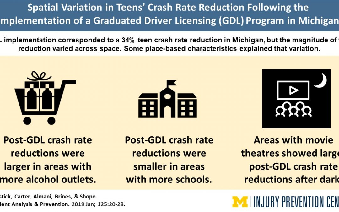 New U-M Injury Prevention Center Visual Abstract and Publication Summary now available