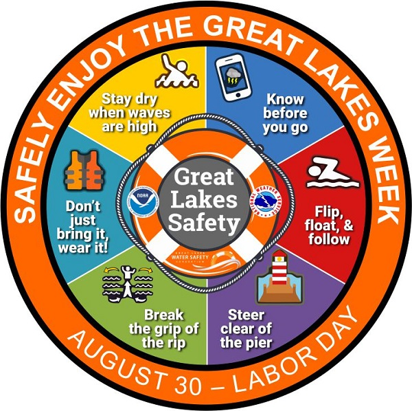 wheel of drowning prevention slogans